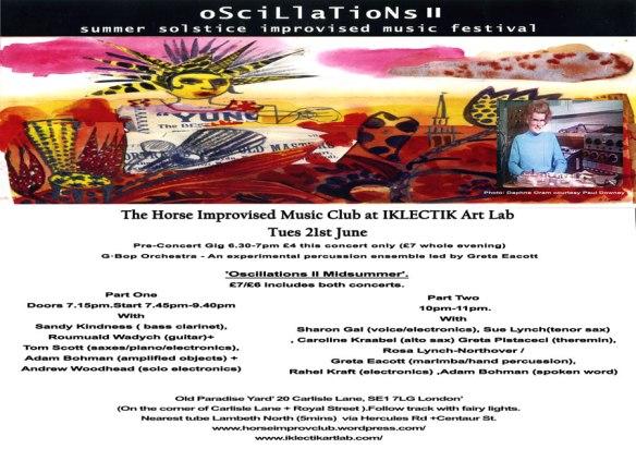 OscillationsII-June21